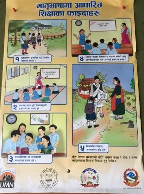 मातृभाषाप्रति विभेद कहिलेसम्म ?